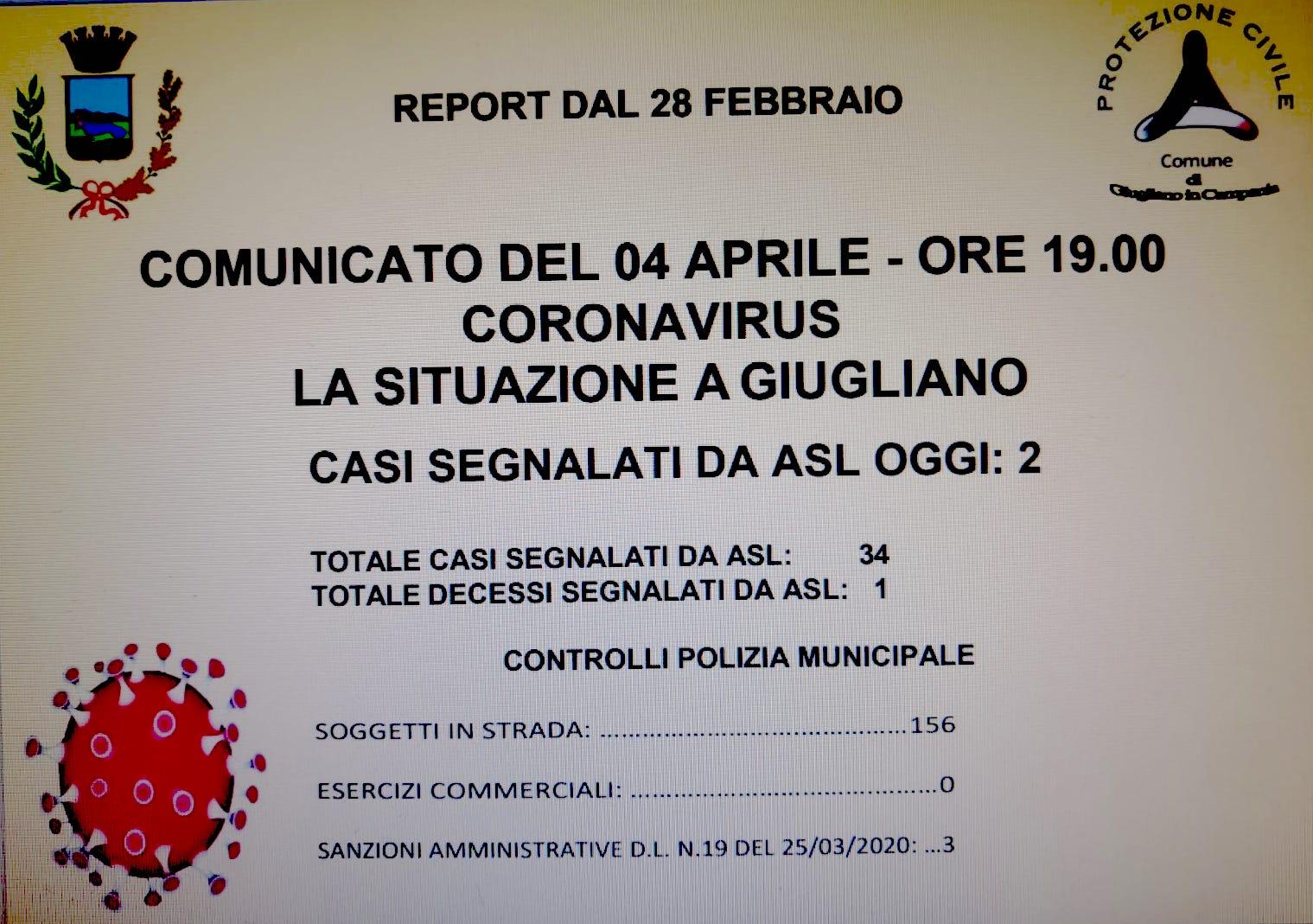 Coronavirus, a Giugliano altri due casi positivi: salgono a 34 le persone contagiate dal covid19