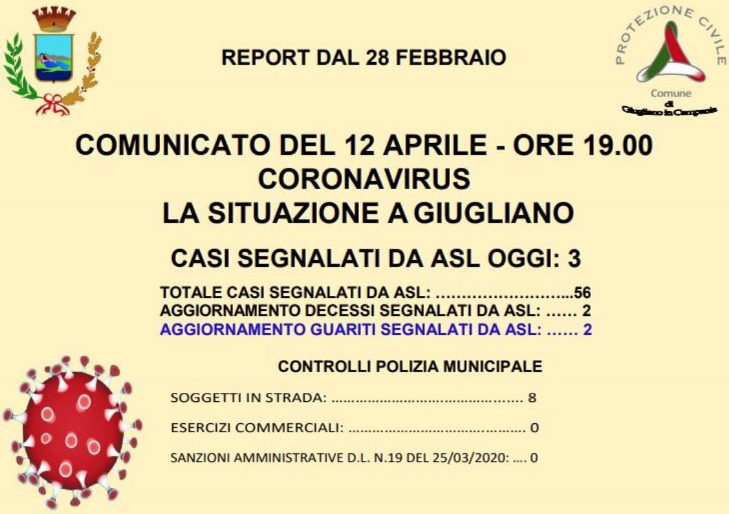 Coronavirus, a Giugliano non si fermano i contagi: oggi altri tre, raggiunti 56 casi