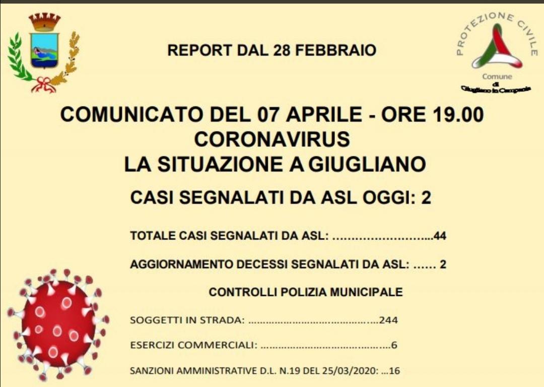 Coronavirus, non si fermano i contagi: salgono a 44 i positivi al tampone
