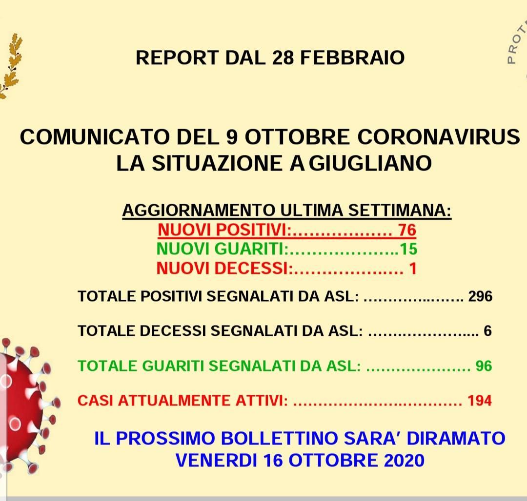 """Emergenza covid a Giugliano, 78 casi e un decesso. Il sindaco Pirozzi: """"Da oggi i dati saranno quotidiani per tenere sotto controllo l'emergenza"""""""